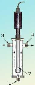 Рис. 9  УЗ реактор с донным входным штуцером
